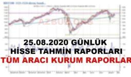 25.08.2020 Günlük Hisse Raporları 1