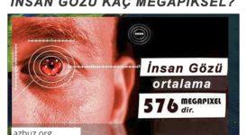İnsan Gözü Kaç (MP) Megapikseldir ? 5