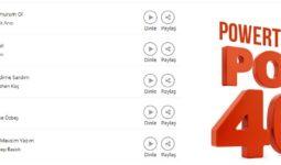 PowerTurk Pop 40 Eylül  2020  Listesi 14