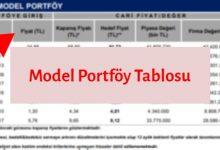Model Portföy Tablosu  – (14.10.2020) 5