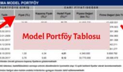 Model Portföy Tablosu  – (14.10.2020) 2